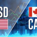 USDCAD: Elliott wave analysis and forecast for 29.01.21 – 05.02.21