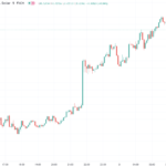 ForexLive Asia FX news wrap: NZD higher on better data, vaccine approval